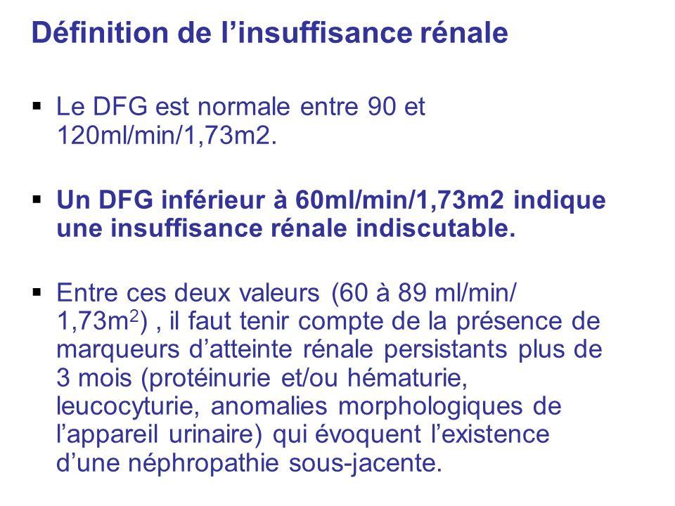 Définition de linsuffisance rénale Le DFG est normale entre 90 et 120ml/min/1,73m2.