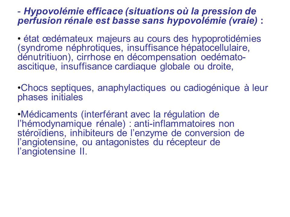 - Hypovolémie efficace (situations où la pression de perfusion rénale est basse sans hypovolémie (vraie) : état œdémateux majeurs au cours des hypoprotidémies (syndrome néphrotiques, insuffisance hépatocellulaire, dénutritiuon), cirrhose en décompensation oedémato- ascitique, insuffisance cardiaque globale ou droite, Chocs septiques, anaphylactiques ou cadiogénique à leur phases initiales Médicaments (interférant avec la régulation de lhémodynamique rénale) : anti-inflammatoires non stéroïdiens, inhibiteurs de lenzyme de conversion de langiotensine, ou antagonistes du récepteur de langiotensine II.