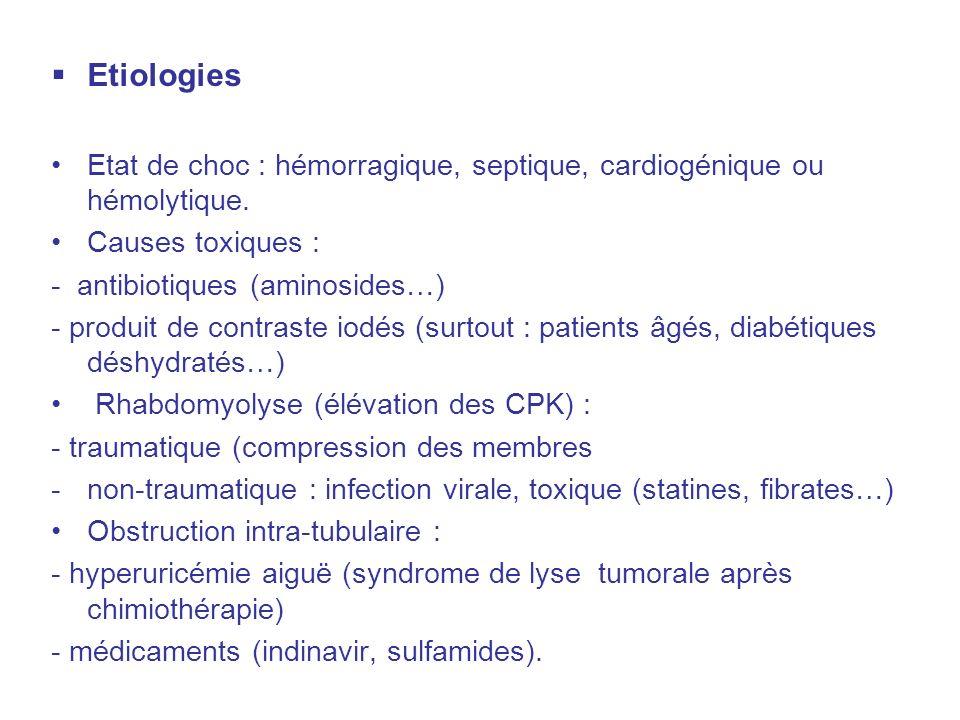 Etiologies Etat de choc : hémorragique, septique, cardiogénique ou hémolytique.