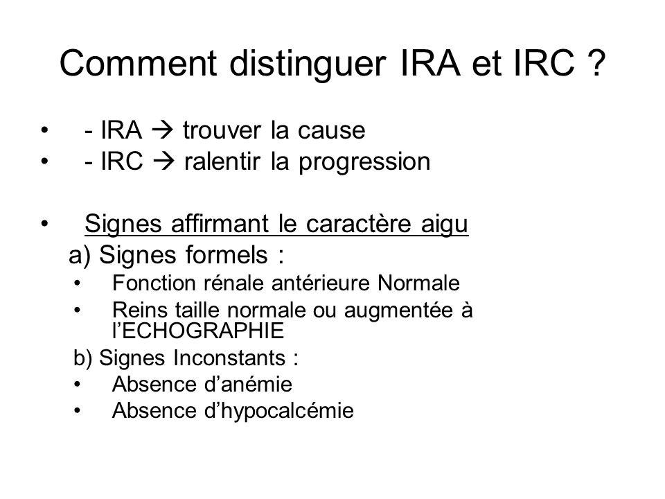 Comment distinguer IRA et IRC .