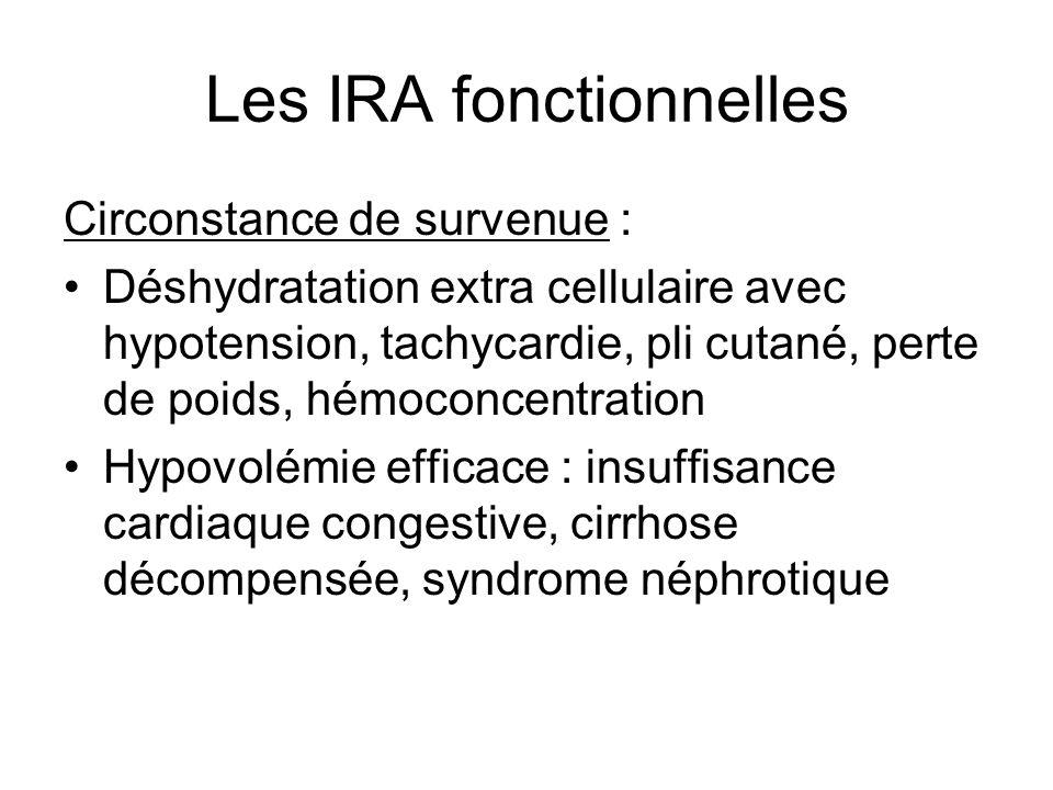 Les IRA fonctionnelles Circonstance de survenue : Déshydratation extra cellulaire avec hypotension, tachycardie, pli cutané, perte de poids, hémoconcentration Hypovolémie efficace : insuffisance cardiaque congestive, cirrhose décompensée, syndrome néphrotique