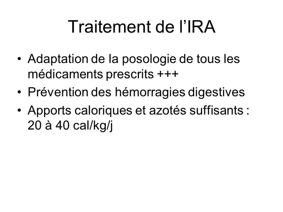 Traitement de lIRA Adaptation de la posologie de tous les médicaments prescrits +++ Prévention des hémorragies digestives Apports caloriques et azotés suffisants : 20 à 40 cal/kg/j