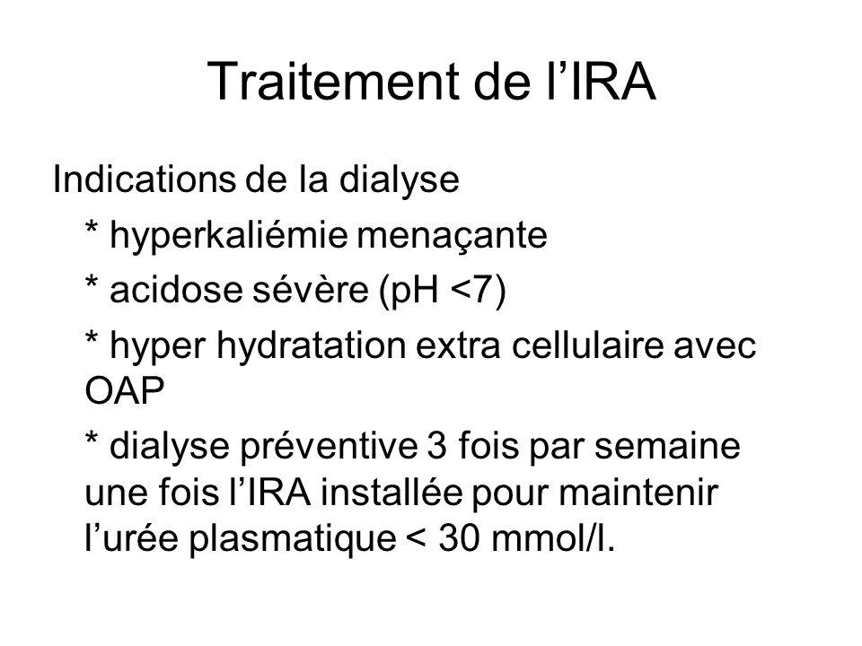 Traitement de lIRA Indications de la dialyse * hyperkaliémie menaçante * acidose sévère (pH <7) * hyper hydratation extra cellulaire avec OAP * dialyse préventive 3 fois par semaine une fois lIRA installée pour maintenir lurée plasmatique < 30 mmol/l.