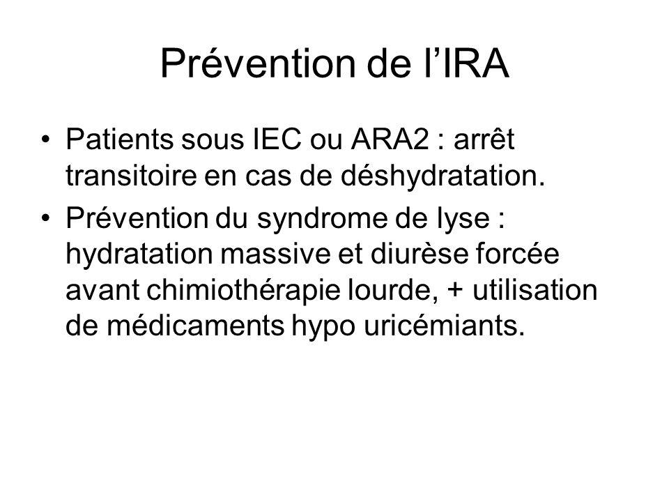 Prévention de lIRA Patients sous IEC ou ARA2 : arrêt transitoire en cas de déshydratation.
