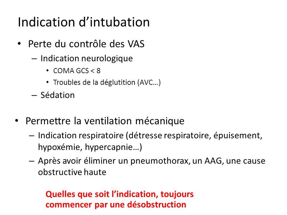 Indication dintubation Perte du contrôle des VAS – Indication neurologique COMA GCS < 8 Troubles de la déglutition (AVC…) – Sédation Permettre la vent