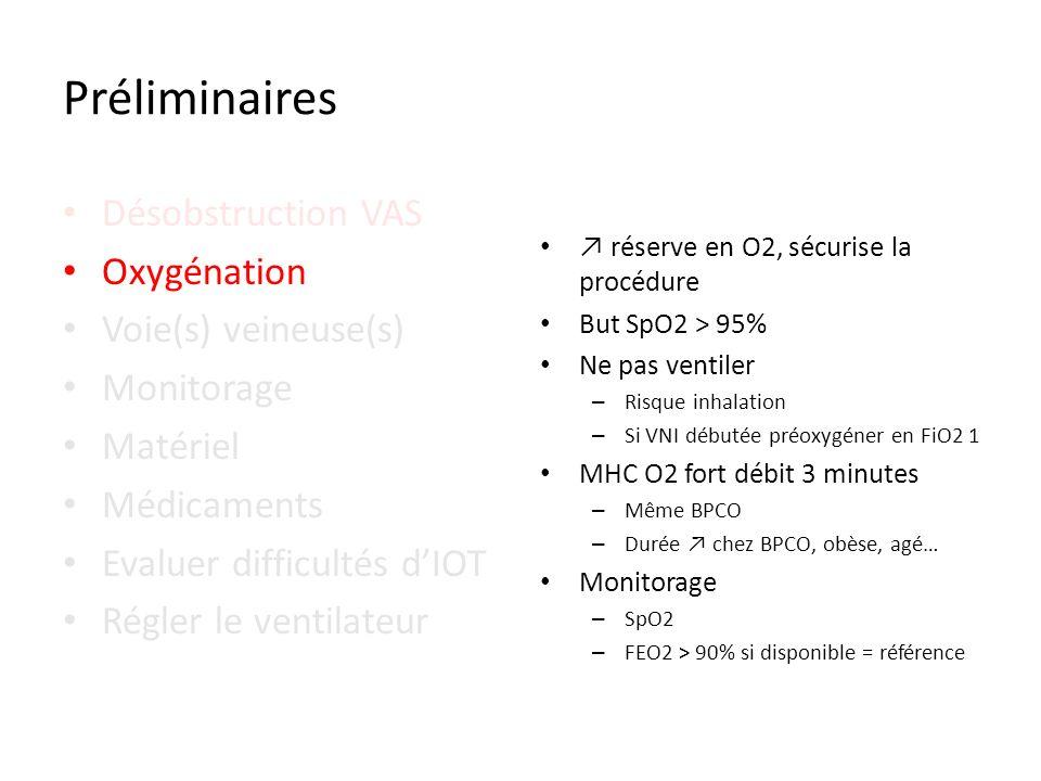 Désobstruction VAS Oxygénation Voie(s) veineuse(s) Monitorage Matériel Médicaments Evaluer difficultés dIOT Régler le ventilateur Préliminaires réserv