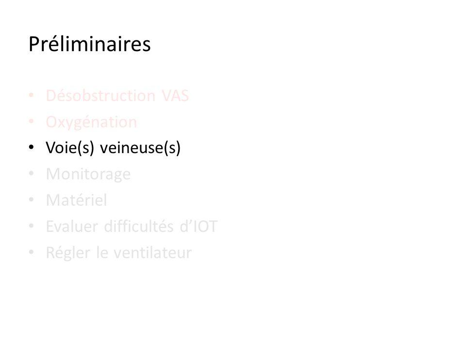 Désobstruction VAS Oxygénation Voie(s) veineuse(s) Monitorage Matériel Evaluer difficultés dIOT Régler le ventilateur Préliminaires