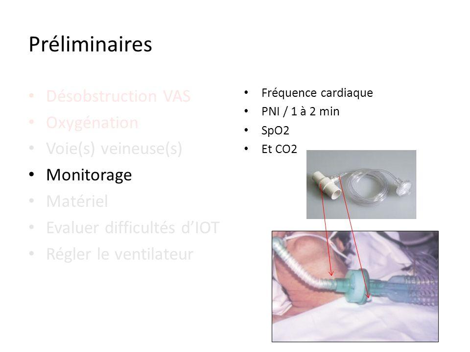 Désobstruction VAS Oxygénation Voie(s) veineuse(s) Monitorage Matériel Evaluer difficultés dIOT Régler le ventilateur Préliminaires Fréquence cardiaqu