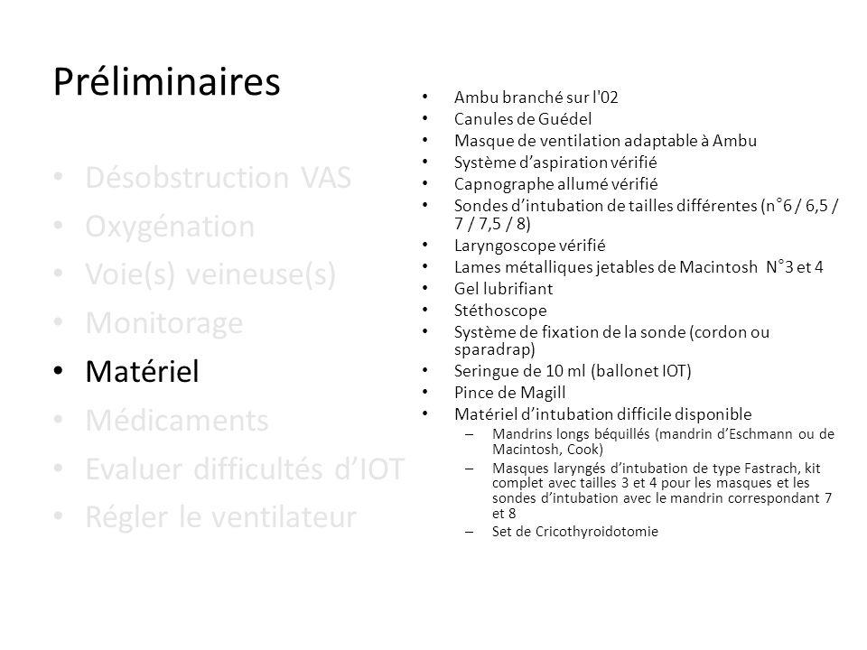Désobstruction VAS Oxygénation Voie(s) veineuse(s) Monitorage Matériel Médicaments Evaluer difficultés dIOT Régler le ventilateur Préliminaires Ambu b
