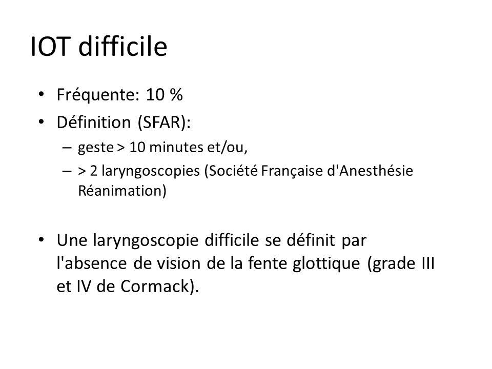 IOT difficile Fréquente: 10 % Définition (SFAR): – geste > 10 minutes et/ou, – > 2 laryngoscopies (Société Française d'Anesthésie Réanimation) Une lar