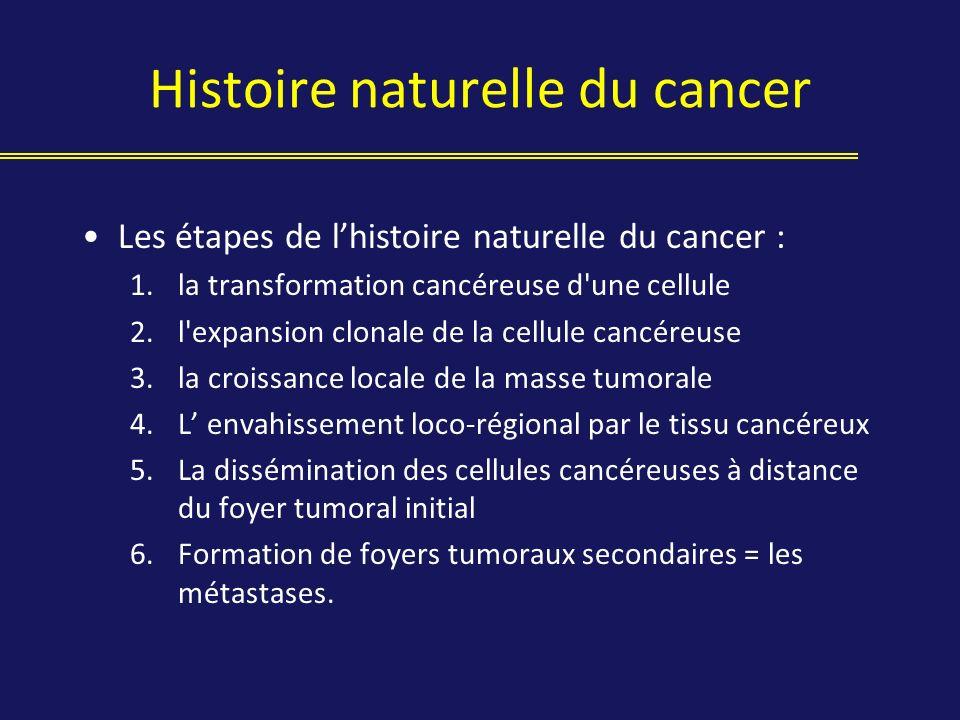 Les 4 phases de lHistoire Naturelle du Cancer 1.Cancer : phase locale –Limitation au tissu dorigine –Dysplasie, carcinome in situ 2.Cancer : phase loco-régionale : –Infiltration des tissus sains de voisinage, carcinome invasif –Invasion vasculaire 3.Phase de généralisation –Essaimage à distance 4.Métastases : –Développement dune tumeur secondaire à distance