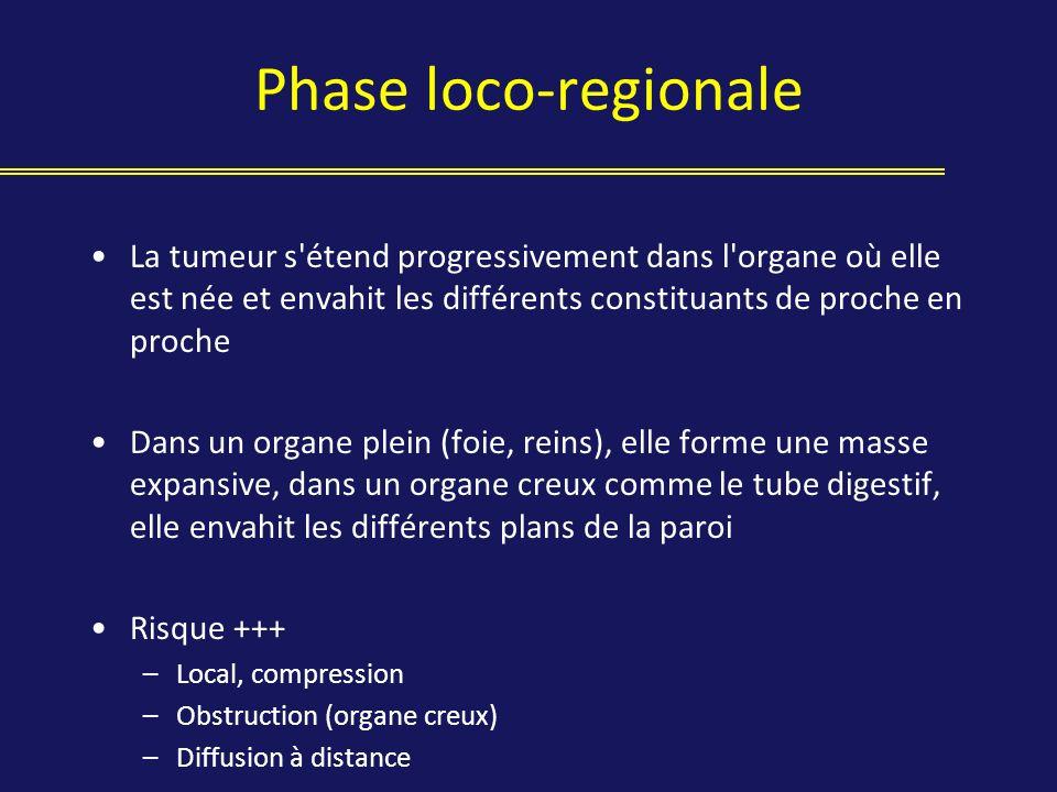 Phase loco-regionale La tumeur s'étend progressivement dans l'organe où elle est née et envahit les différents constituants de proche en proche Dans u