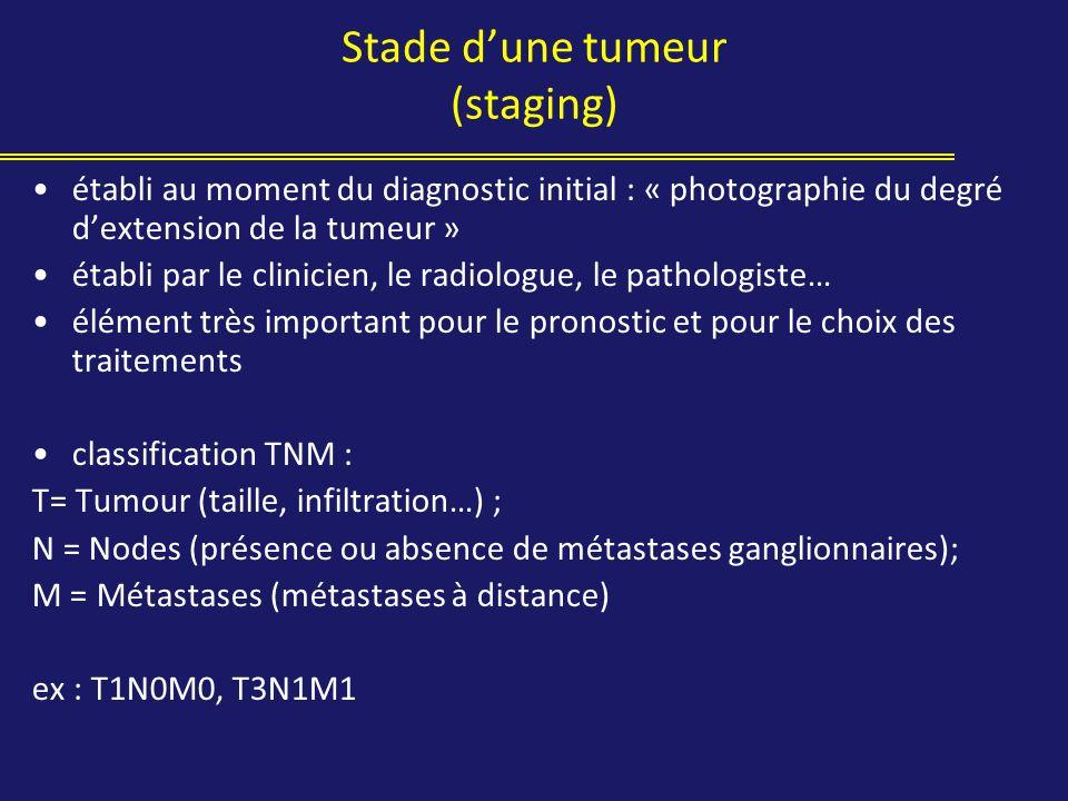 Stade dune tumeur (staging) établi au moment du diagnostic initial : « photographie du degré dextension de la tumeur » établi par le clinicien, le rad