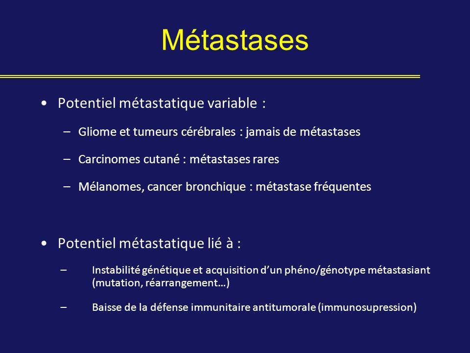 Potentiel métastatique variable : –Gliome et tumeurs cérébrales : jamais de métastases –Carcinomes cutané : métastases rares –Mélanomes, cancer bronch