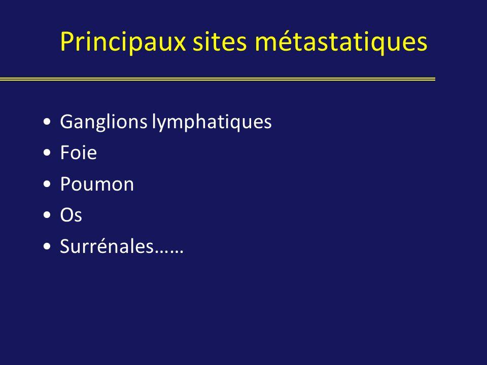 Principaux sites métastatiques Ganglions lymphatiques Foie Poumon Os Surrénales……