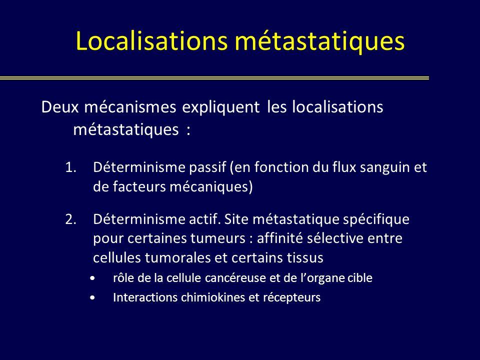 Localisations métastatiques Deux mécanismes expliquent les localisations métastatiques : 1.Déterminisme passif (en fonction du flux sanguin et de fact
