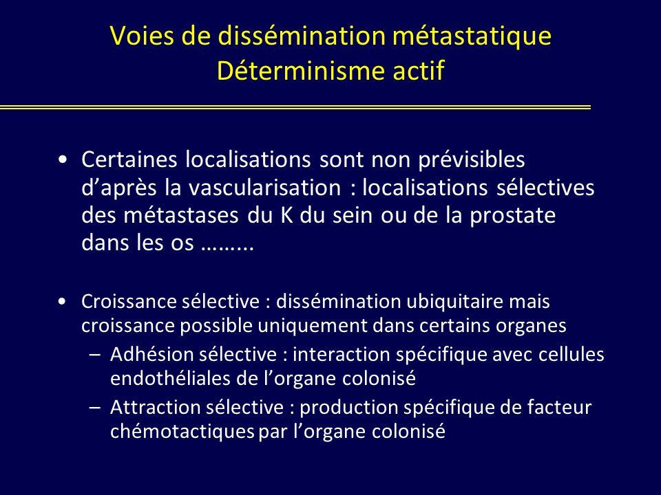Voies de dissémination métastatique Déterminisme actif Certaines localisations sont non prévisibles daprès la vascularisation : localisations sélectiv