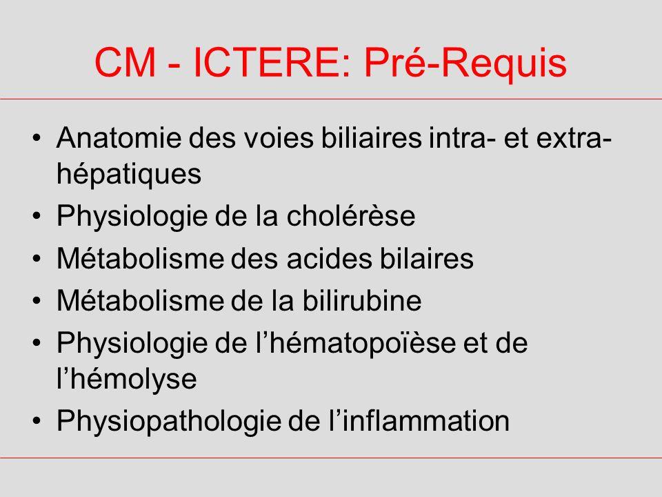 CM - ICTERE: Pré-Requis Anatomie des voies biliaires intra- et extra- hépatiques Physiologie de la cholérèse Métabolisme des acides bilaires Métabolis