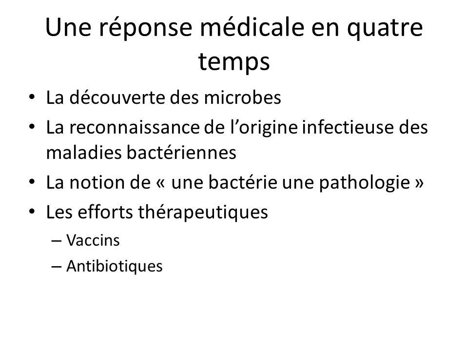 Une réponse médicale en quatre temps La découverte des microbes La reconnaissance de lorigine infectieuse des maladies bactériennes La notion de « une