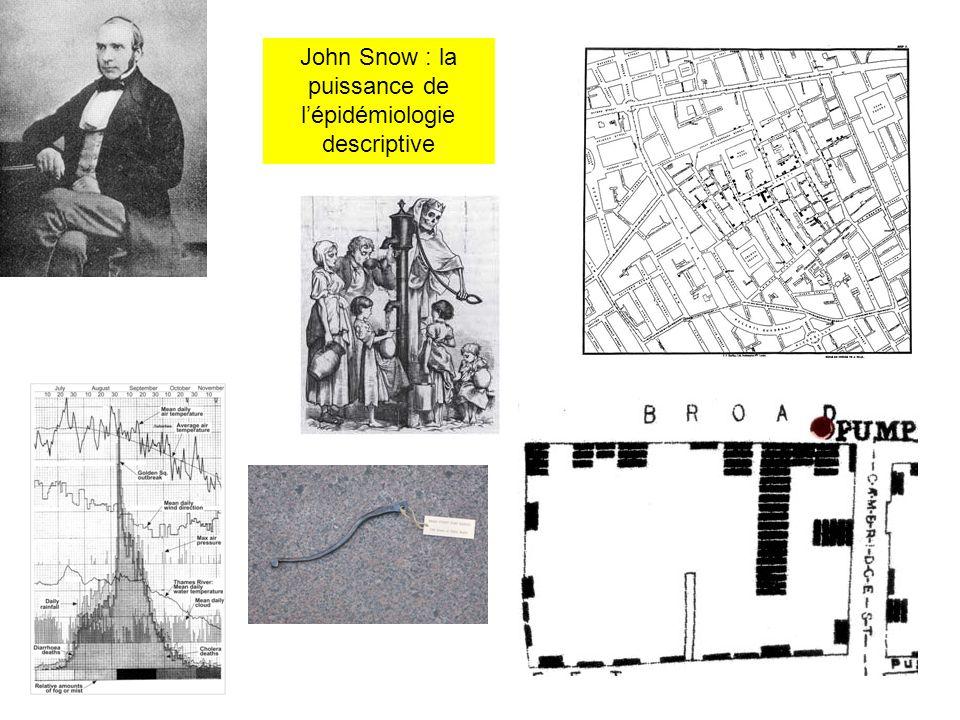John Snow : la puissance de lépidémiologie descriptive