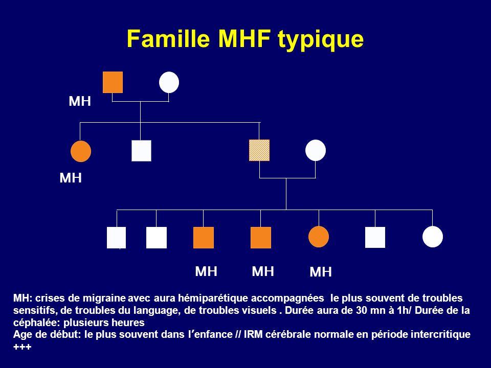Famille MHF typique MH: crises de migraine avec aura hémiparétique accompagnées le plus souvent de troubles sensitifs, de troubles du language, de tro