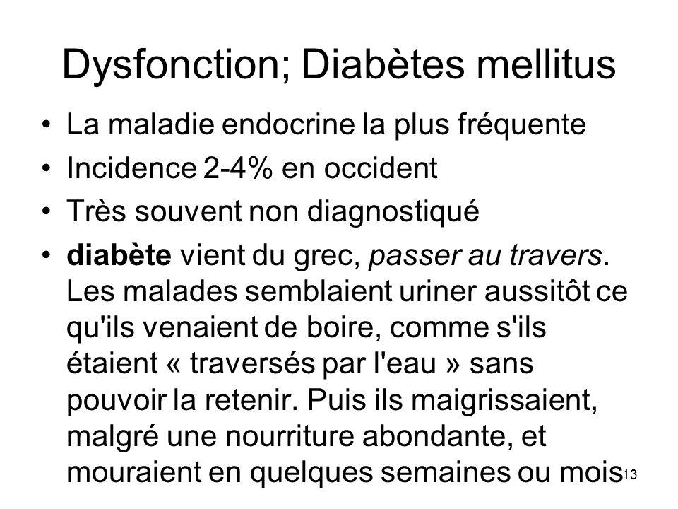 13 Dysfonction; Diabètes mellitus La maladie endocrine la plus fréquente Incidence 2-4% en occident Très souvent non diagnostiqué diabète vient du gre