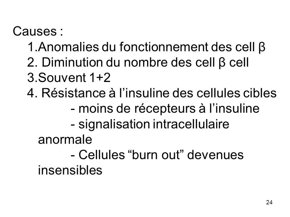 24 Causes : 1.Anomalies du fonctionnement des cell β 2. Diminution du nombre des cell β cell 3.Souvent 1+2 4. Résistance à linsuline des cellules cibl