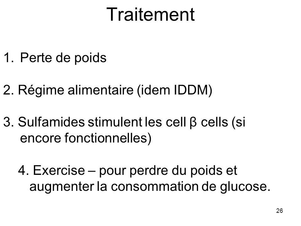 26 1.Perte de poids 2. Régime alimentaire (idem IDDM) 3. Sulfamides stimulent les cell β cells (si encore fonctionnelles) 4. Exercise – pour perdre du