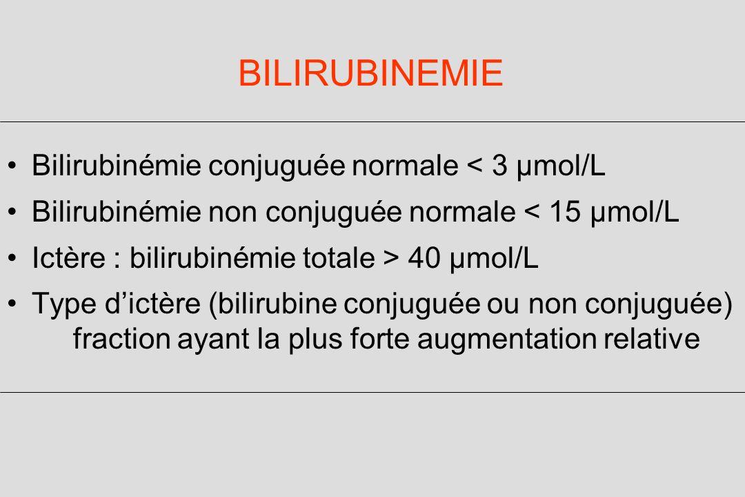 BILIRUBINEMIE Bilirubinémie conjuguée normale < 3 µmol/L Bilirubinémie non conjuguée normale < 15 µmol/L Ictère : bilirubinémie totale > 40 µmol/L Type dictère (bilirubine conjuguée ou non conjuguée) fraction ayant la plus forte augmentation relative