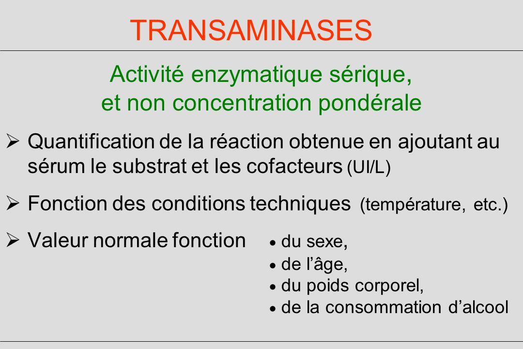 TRANSAMINASES Activité enzymatique sérique, et non concentration pondérale Quantification de la réaction obtenue en ajoutant au sérum le substrat et les cofacteurs (UI/L) Fonction des conditions techniques (température, etc.) Valeur normale fonction du sexe, de lâge, du poids corporel, de la consommation dalcool