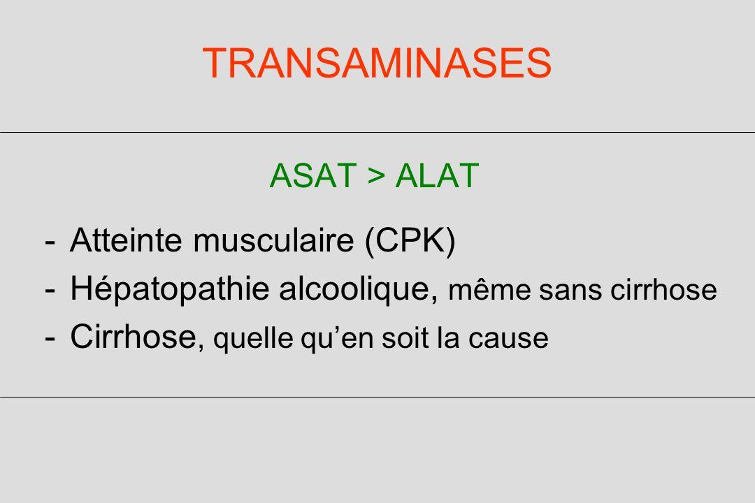 3000 1500 ALAT IU/mL 100 50 TQ % BIL µmol/L Intoxication phalloïdienne Modérée 1 2 3 4 8 Jour
