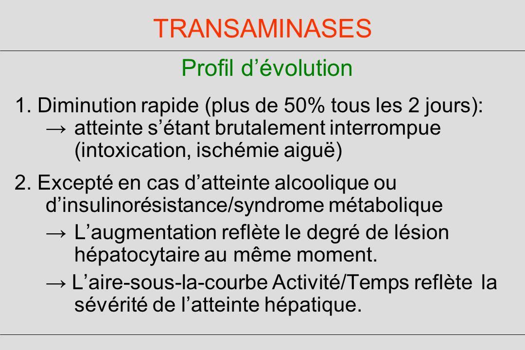 TRANSAMINASES Profil dévolution 1.