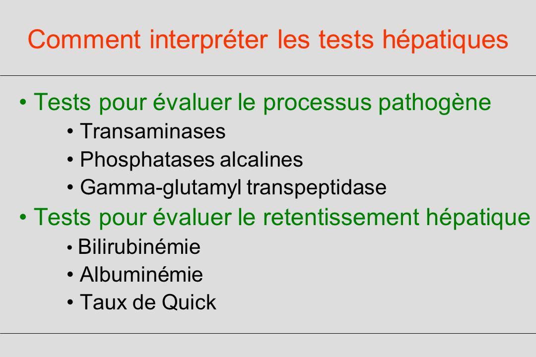 Comment interpréter les tests hépatiques Tests pour évaluer le processus pathogène Transaminases Phosphatases alcalines Gamma-glutamyl transpeptidase Tests pour évaluer le retentissement hépatique Bilirubinémie Albuminémie Taux de Quick
