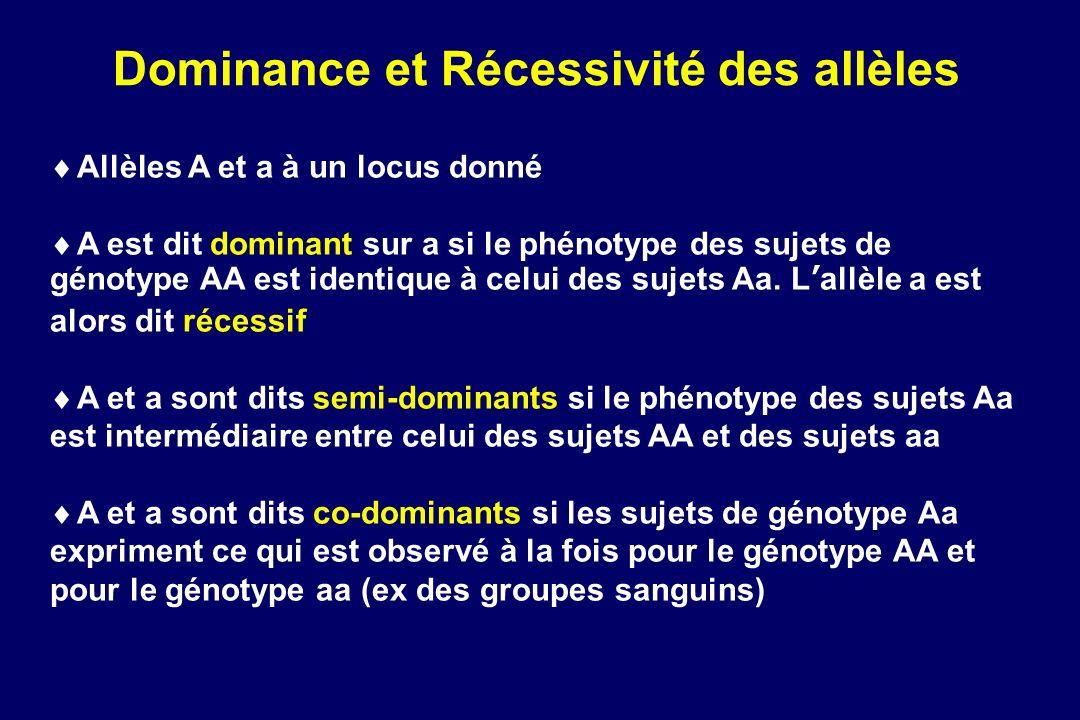Allèles A et a à un locus donné A est dit dominant sur a si le phénotype des sujets de génotype AA est identique à celui des sujets Aa.