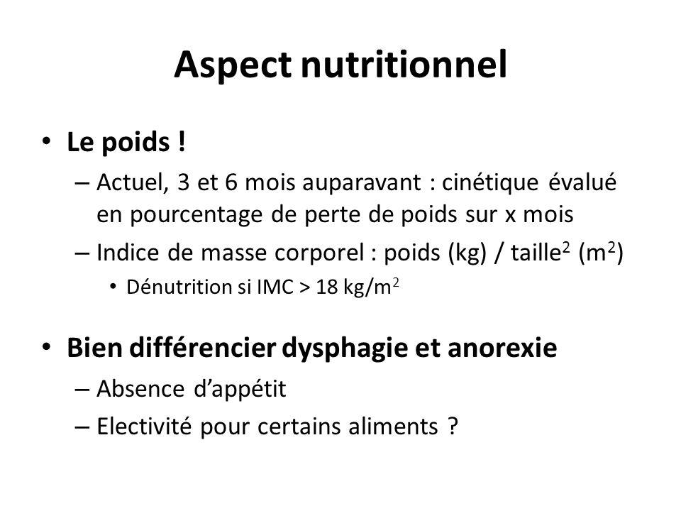 Aspect nutritionnel Le poids ! – Actuel, 3 et 6 mois auparavant : cinétique évalué en pourcentage de perte de poids sur x mois – Indice de masse corpo