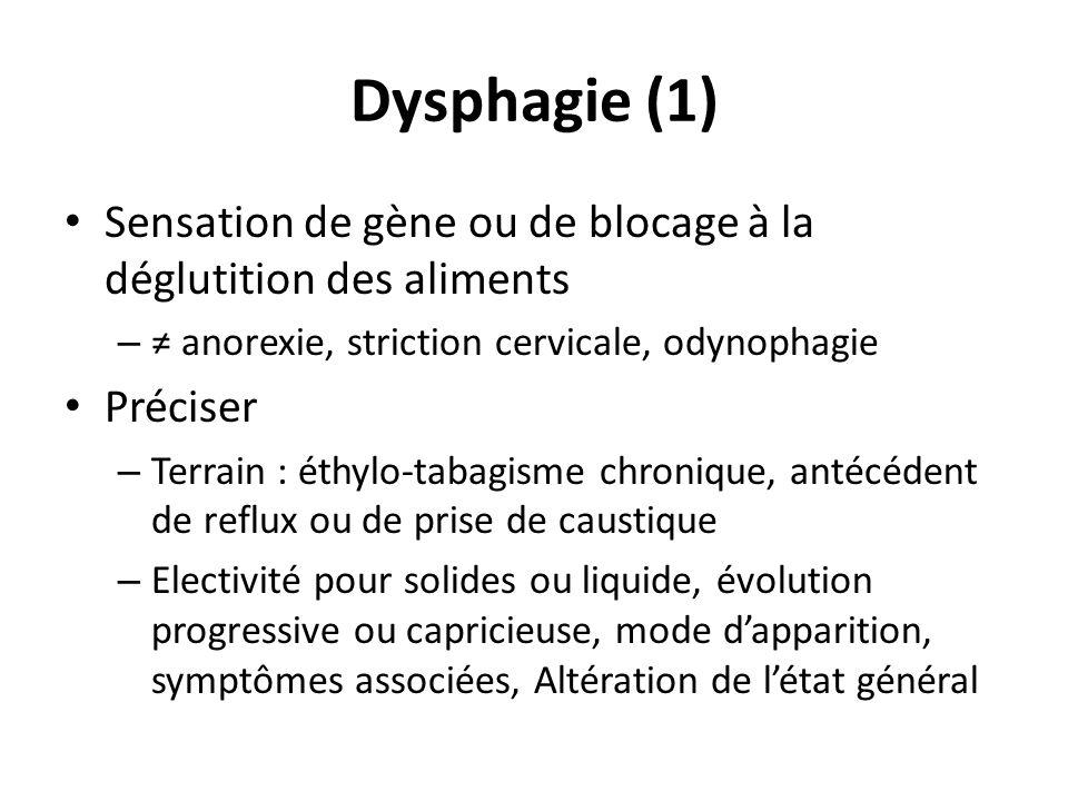 Dysphagie (1) Dysphagie organique – Terrain souvent évocateur, électivité pour les solides, évolution progressive, AEG – Reflète une obstruction organique tumorale ou non – trouble moteur où lélectivité est sur les liquides, et où lévolution est capricieuse, intermittente Dans tous les cas Réaliser une endoscopie digestive haute avec biopsies dune zone obstructive ou dun œsophage normal