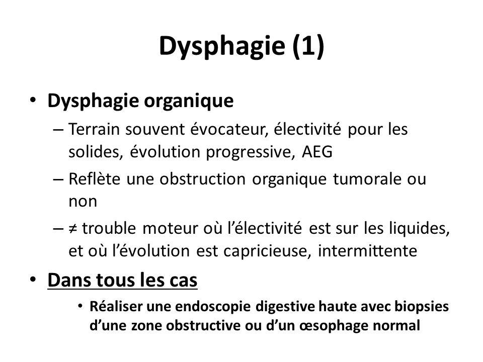 Dysphagie (1) Dysphagie organique – Terrain souvent évocateur, électivité pour les solides, évolution progressive, AEG – Reflète une obstruction organ