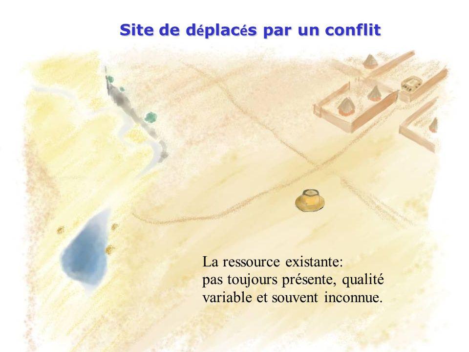 Site de d é plac é s par un conflit La ressource existante: pas toujours présente, qualité variable et souvent inconnue.