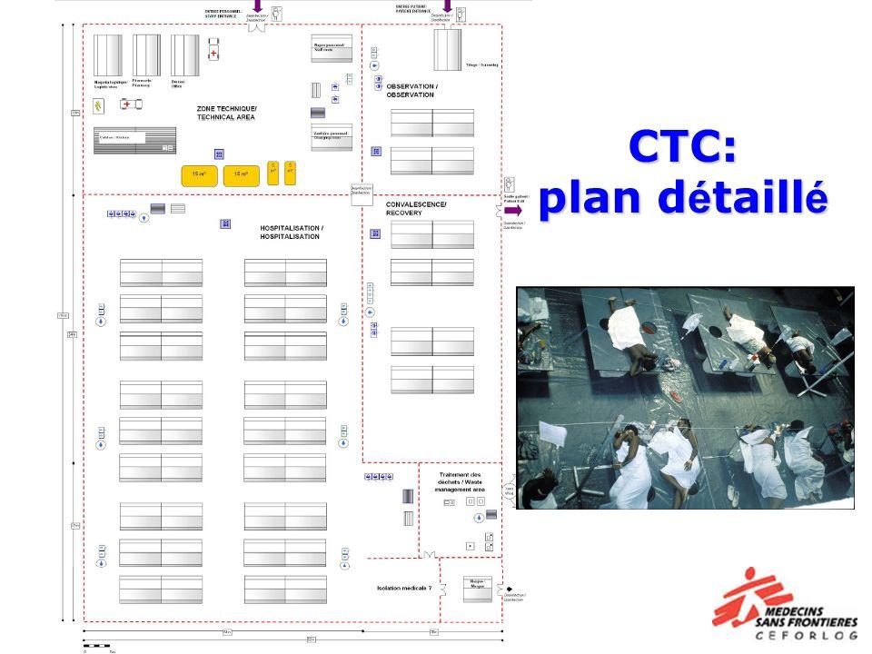 CTC: plan d é taill é