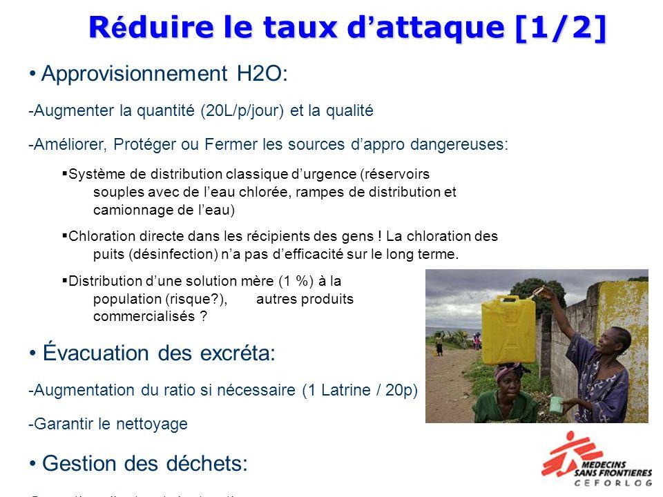 R é duire le taux d attaque [1/2] Approvisionnement H2O: -Augmenter la quantité (20L/p/jour) et la qualité -Améliorer, Protéger ou Fermer les sources