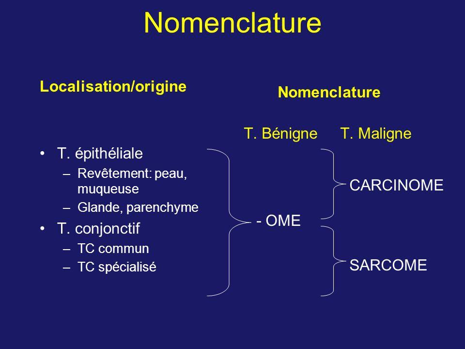 Nomenclature Localisation/origine T. épithéliale –Revêtement: peau, muqueuse –Glande, parenchyme T. conjonctif –TC commun –TC spécialisé Nomenclature