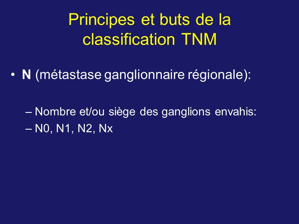 Principes et buts de la classification TNM N (métastase ganglionnaire régionale): –Nombre et/ou siège des ganglions envahis: –N0, N1, N2, Nx