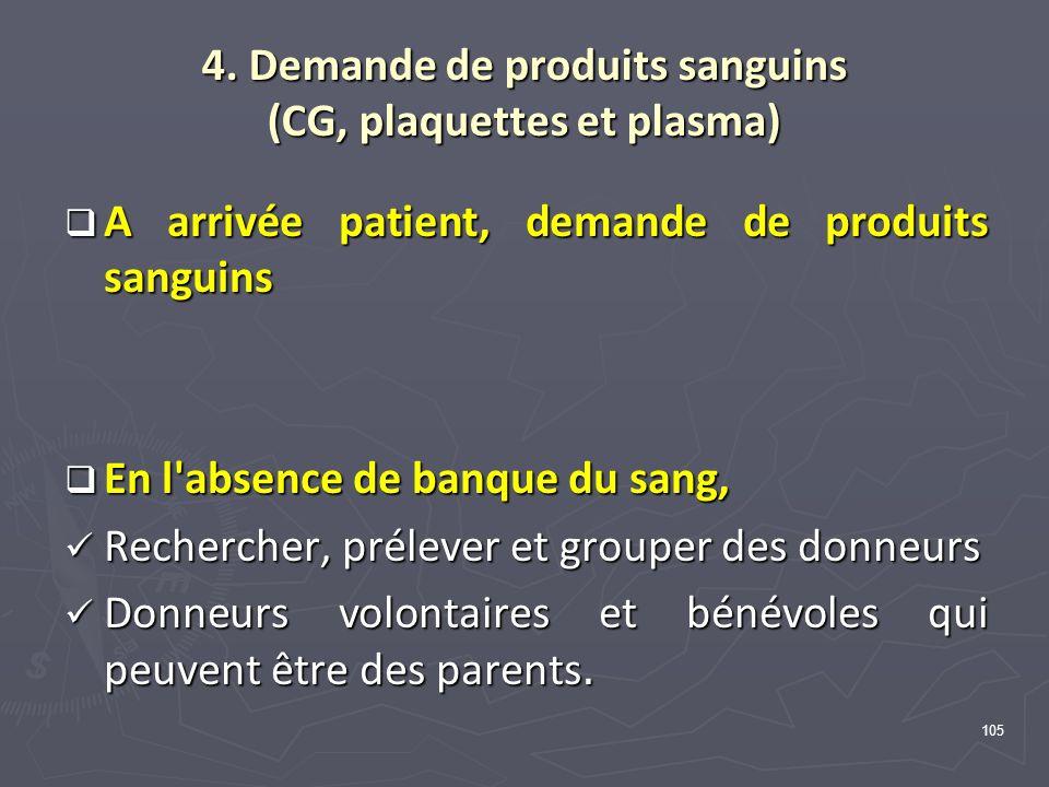 105 4. Demande de produits sanguins (CG, plaquettes et plasma) A arrivée patient, demande de produits sanguins A arrivée patient, demande de produits