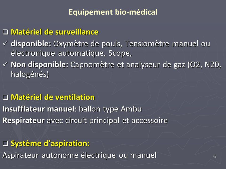 11 Equipement bio-médical Matériel de surveillance Matériel de surveillance disponible: Oxymètre de pouls, Tensiomètre manuel ou électronique automatique, Scope, disponible: Oxymètre de pouls, Tensiomètre manuel ou électronique automatique, Scope, Non disponible: Capnomètre et analyseur de gaz (O2, N20, halogénés) Non disponible: Capnomètre et analyseur de gaz (O2, N20, halogénés) Matériel de ventilation Matériel de ventilation Insufflateur manuel: ballon type Ambu Respirateur avec circuit principal et accessoire Système daspiration: Système daspiration: Aspirateur autonome électrique ou manuel