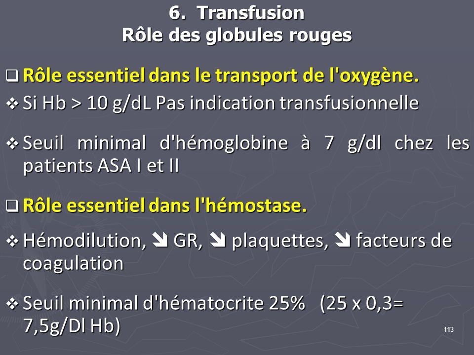 113 6. Transfusion Rôle des globules rouges Rôle essentiel dans le transport de l'oxygène. Rôle essentiel dans le transport de l'oxygène. Si Hb > 10 g