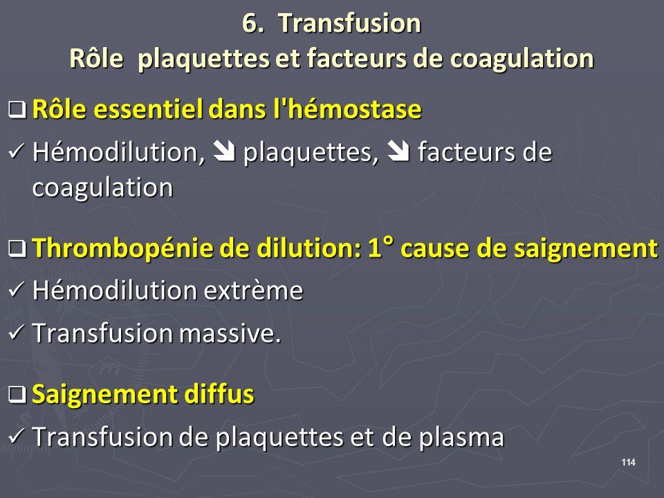114 6. Transfusion Rôle plaquettes et facteurs de coagulation Rôle essentiel dans l'hémostase Rôle essentiel dans l'hémostase Hémodilution, plaquettes
