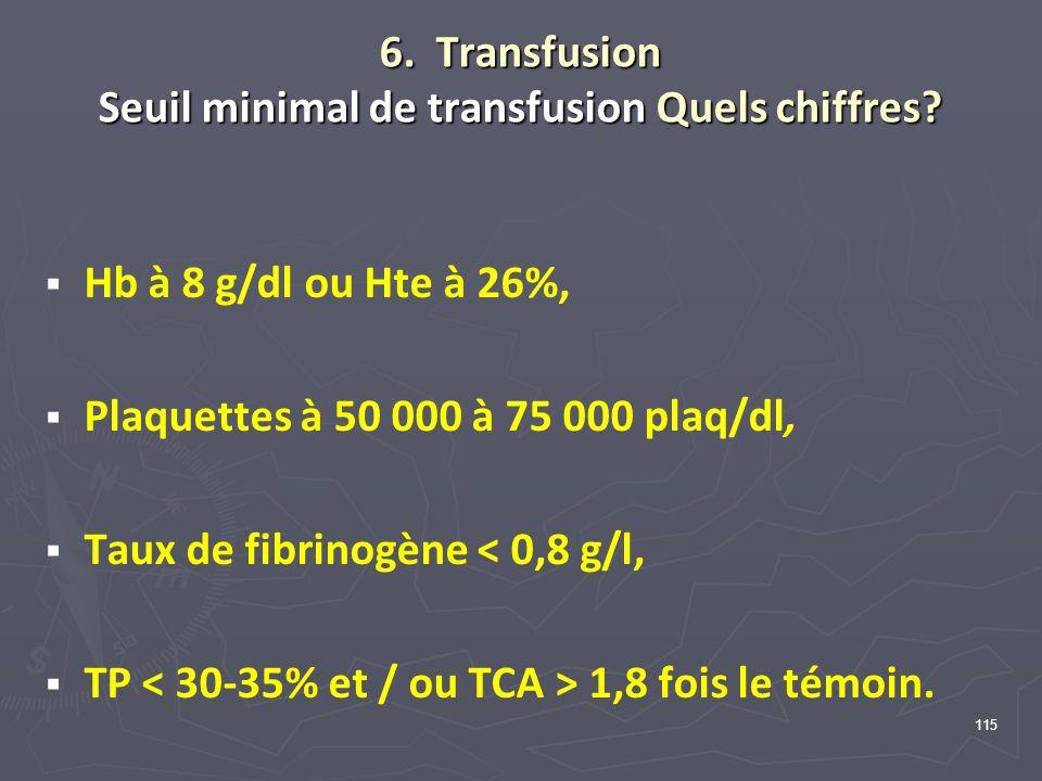 115 6. Transfusion Seuil minimal de transfusion Quels chiffres? Hb à 8 g/dl ou Hte à 26%, Plaquettes à 50 000 à 75 000 plaq/dl, Taux de fibrinogène <