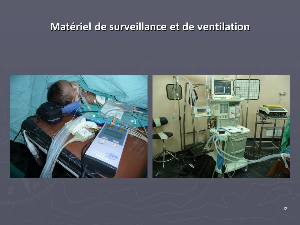 Matériel de surveillance et de ventilation 12