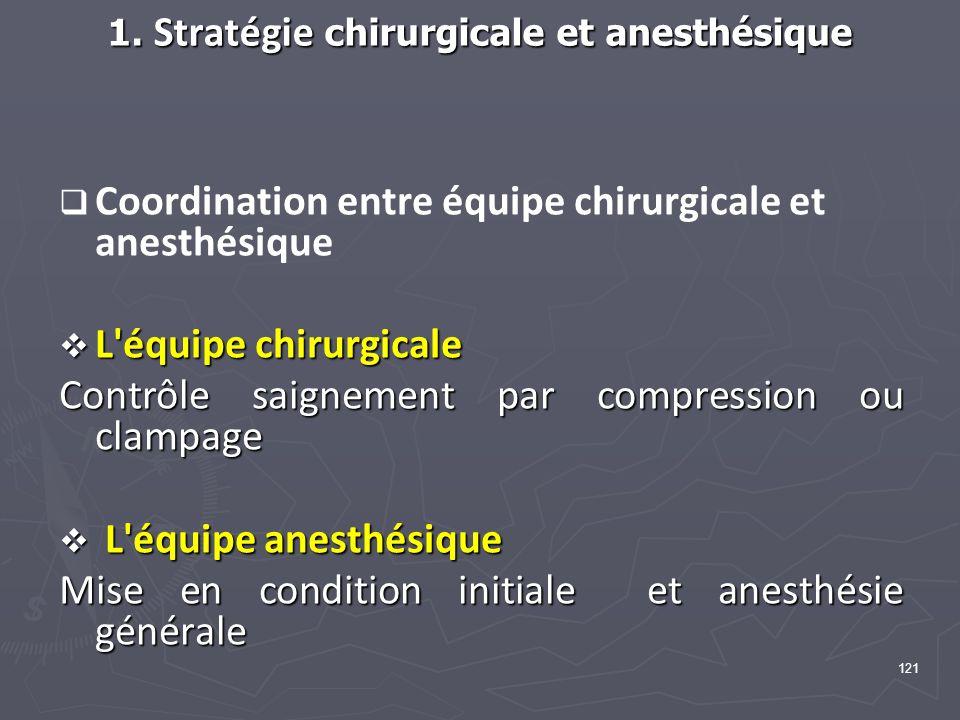 121 1. Stratégie chirurgicale et anesthésique Coordination entre équipe chirurgicale et anesthésique L'équipe chirurgicale L'équipe chirurgicale Contr