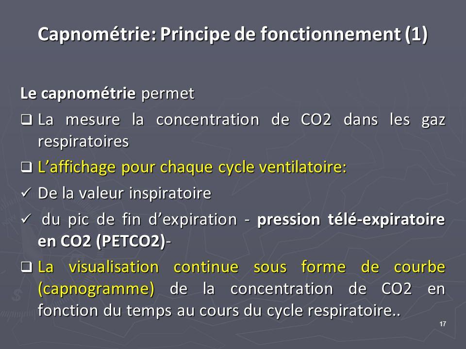 17 Capnométrie: Principe de fonctionnement (1) Le capnométrie permet La mesure la concentration de CO2 dans les gaz respiratoires La mesure la concentration de CO2 dans les gaz respiratoires Laffichage pour chaque cycle ventilatoire: Laffichage pour chaque cycle ventilatoire: De la valeur inspiratoire De la valeur inspiratoire du pic de fin dexpiration - pression télé-expiratoire en CO2 (PETCO2)- du pic de fin dexpiration - pression télé-expiratoire en CO2 (PETCO2)- La visualisation continue sous forme de courbe (capnogramme) de la concentration de CO2 en fonction du temps au cours du cycle respiratoire..
